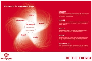 Murugappa group business on globe for Vision industries group